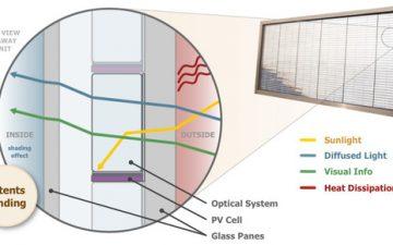 Новое решение: встраиваемые солнечные модули для высотных зданий