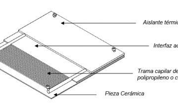 Ученые создали систему кондиционирования на основе керамических панелей