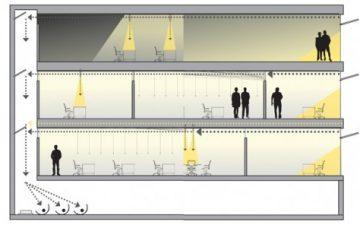 Новая технология поможет солнечным лучам проникнуть в самые темные комнаты