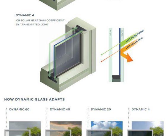 Американская компания предлагает стеклопакеты с автоматической тонировкой