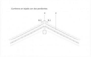 Новая система естественной вентиляции крыши